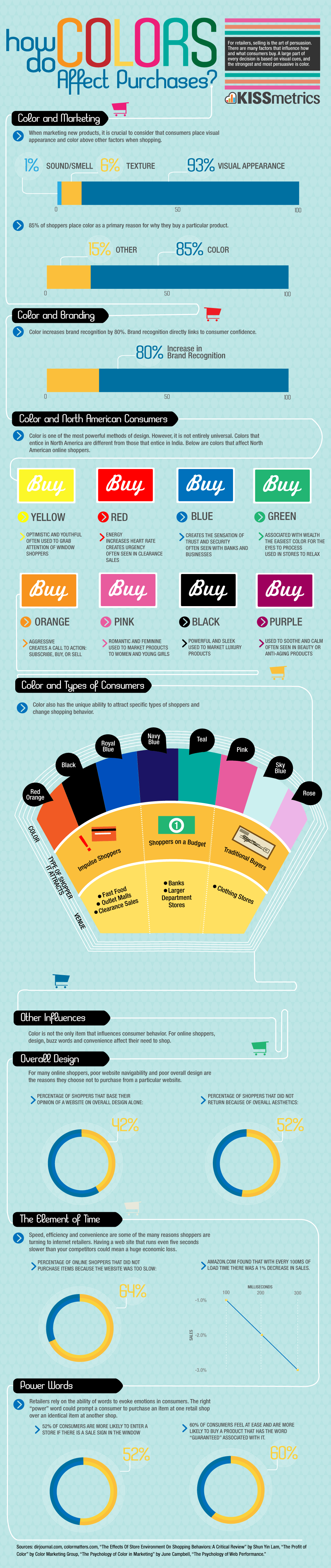 Color_Infographic